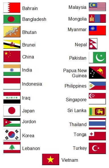 SOME ASIAN COUNTRIES AND THEIR FLAGS | Share ur PicsFlags Of Asia With Names